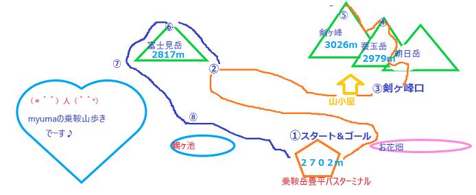 8月タイトル乗鞍.png